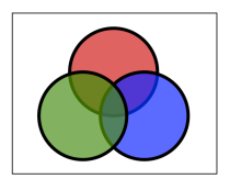 three-overlapping-circles